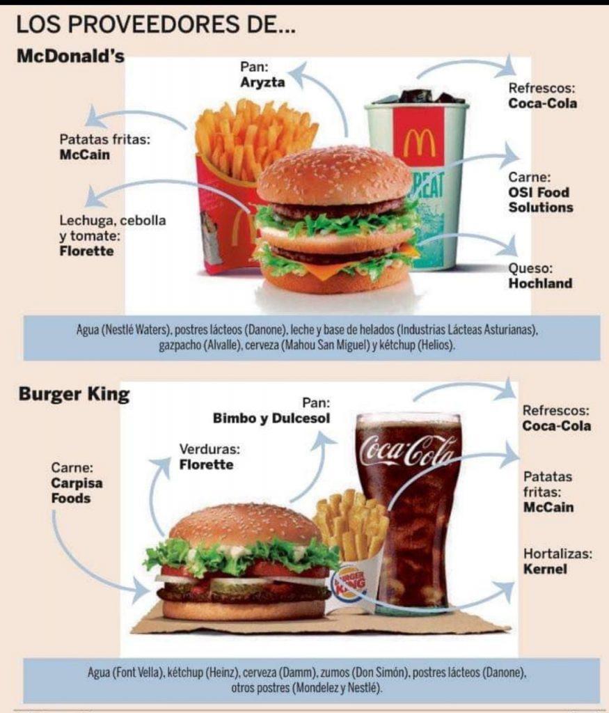 Big Mac vs Whopper